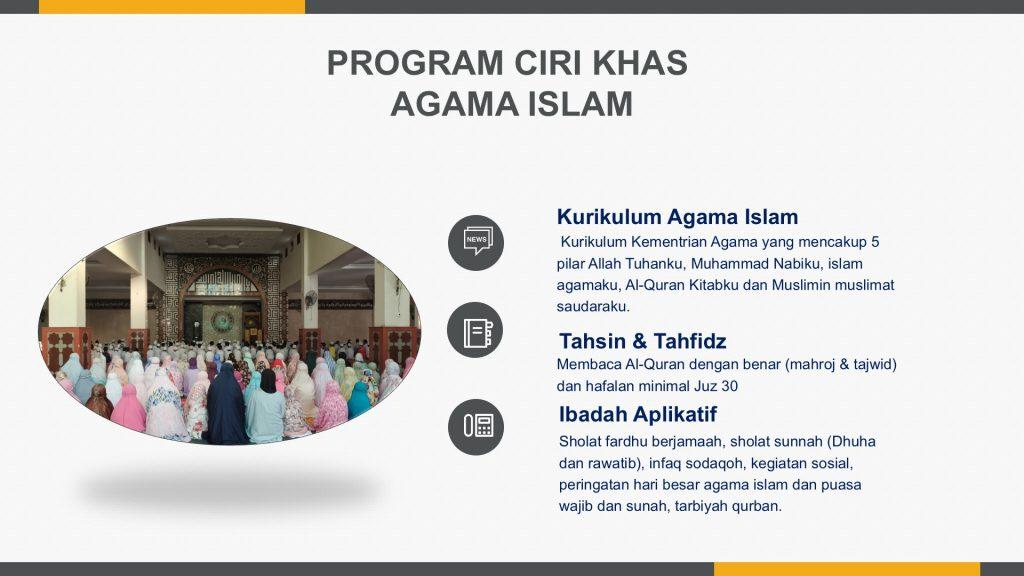 Program Ciri Khas